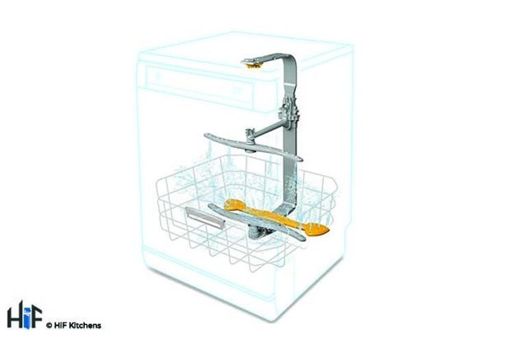 Hotpoint HIC 3C26 WF UK Int Dishwasher Image 16